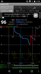 n5-android6-battery-drain