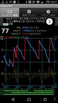 battery-mix-z5c